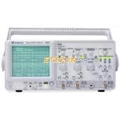Máy hiện sóng tương tự GWInstek GOS-6112 ( 100Mhz, 2CH)